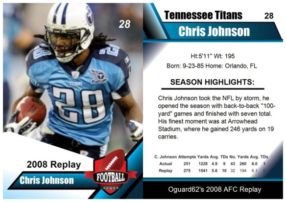 2008 - Chris Johnson Card