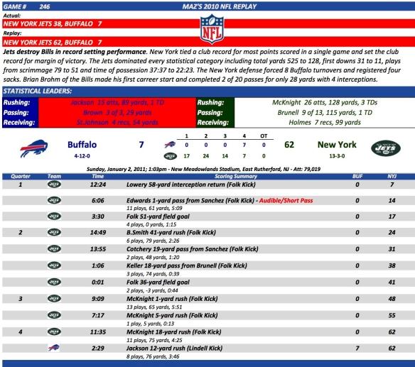Game 246 Buf at NYJ