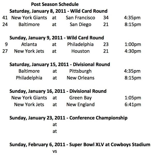 2010 Divisional Round Schedule