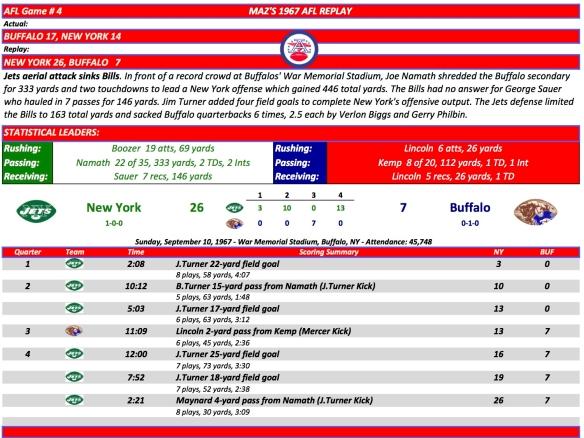 AFL Game #4 NY at Buf