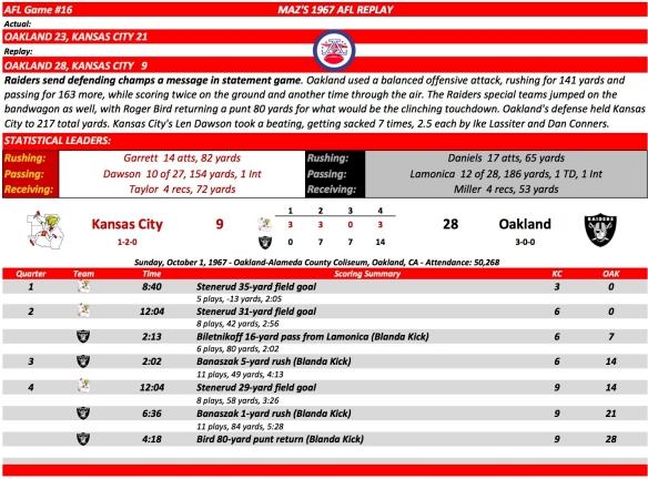AFL Game #16 KC at Oak