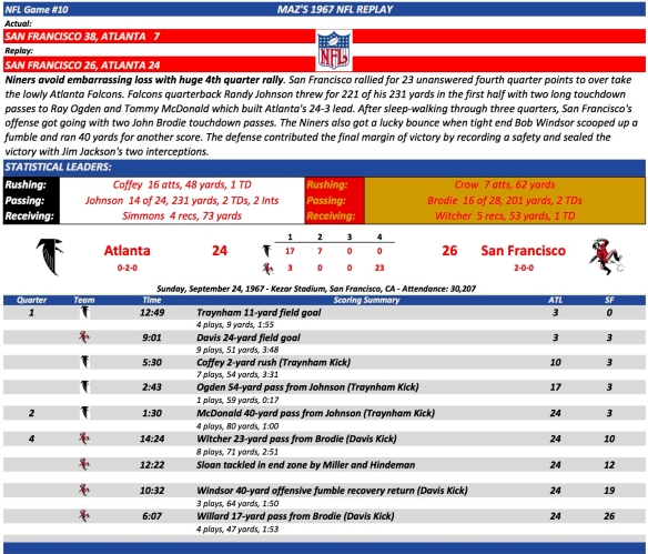 NFL Game #10 Atl at SF