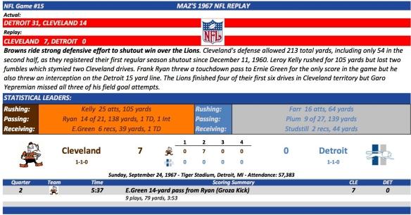 NFL Game #15 Cle at Det
