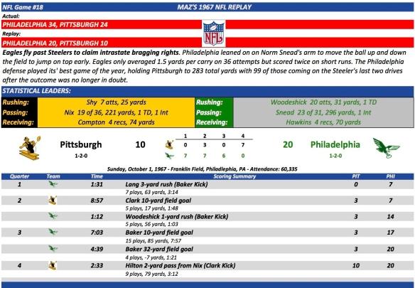 NFL Game #18 Pit at Phi
