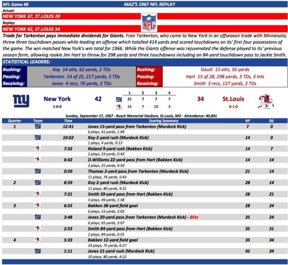 NFL Game #8 NY at StL