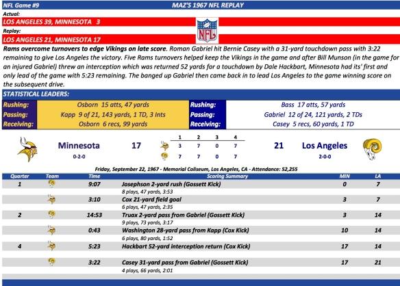 NFL Game #9 Min at LA