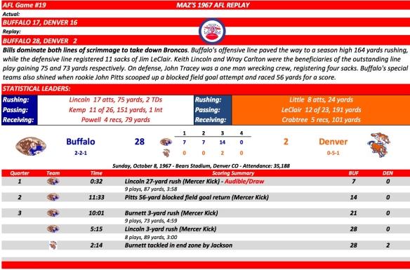 AFL Game #19 Buf at Den