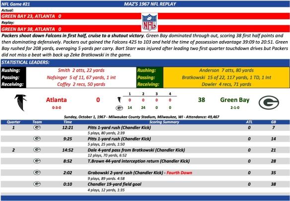 NFL Game #21 Atl at GB