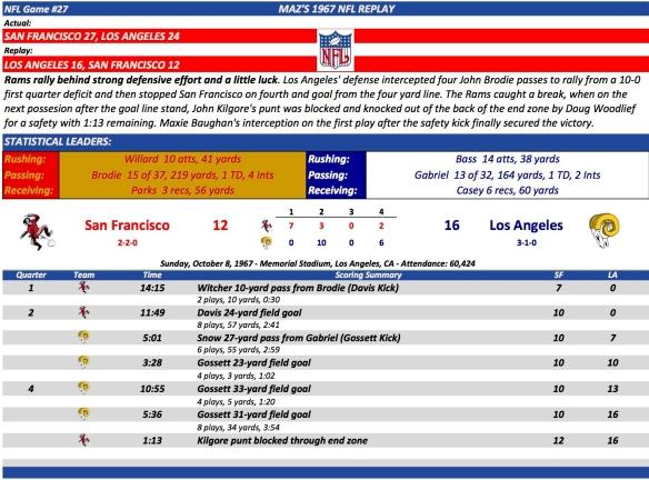 NFL Game #27 SF at LA