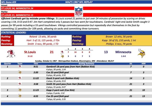 NFL Game #29 StL at Min