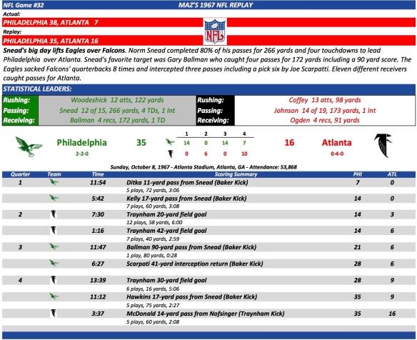 NFL Game #32 Phi at Atl