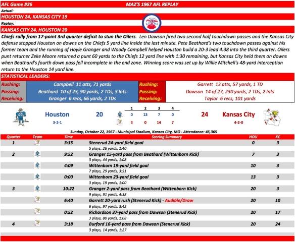 AFL Game #26 Hou at KC