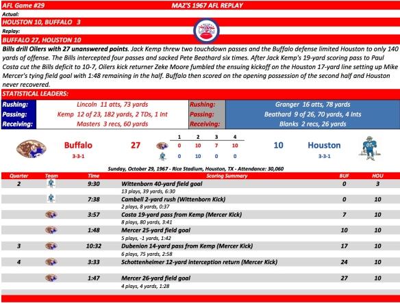 AFL Game #29 Buf at Hou