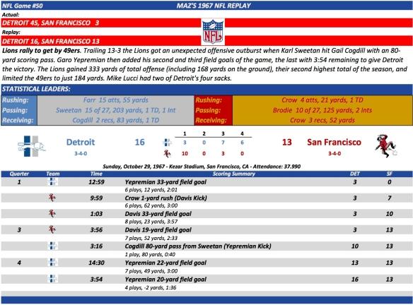 NFL Game #50 Det at SF