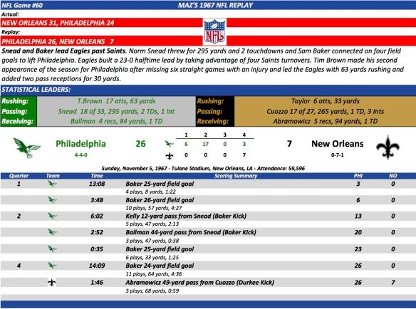NFL Game #60 Phi at NO