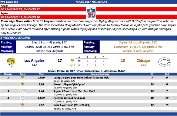 NFL Game#54 LA at Chi