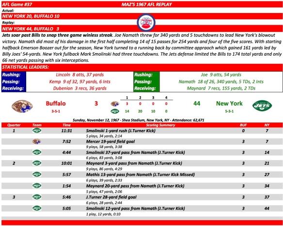 AFL Game #37 Buf at NY