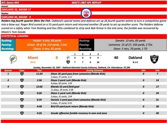 AFL Game #44 Mia at Oak