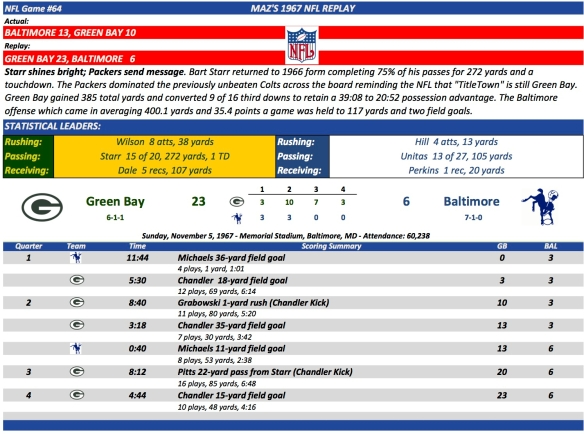 NFL Game #64 GB at Bal