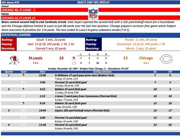NFL Game #79 StL at Chi