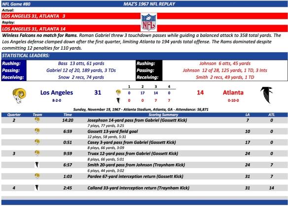 NFL Game #80 LA at Atl