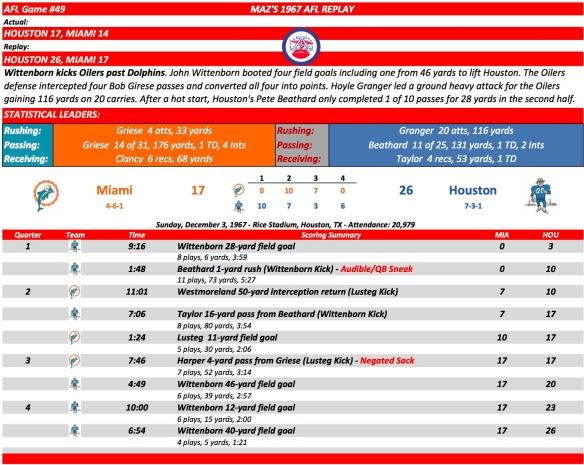 AFL Game #49 Mia at Hou