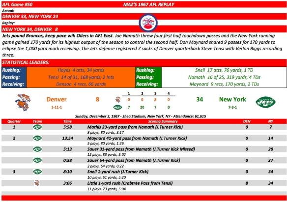 AFL Game #50 Den at NY