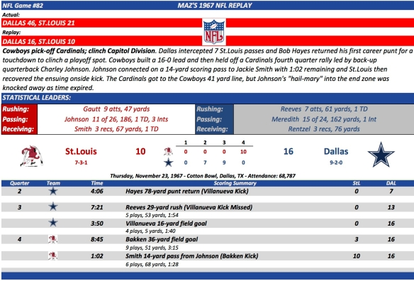 NFL Game #82 StL at Dal