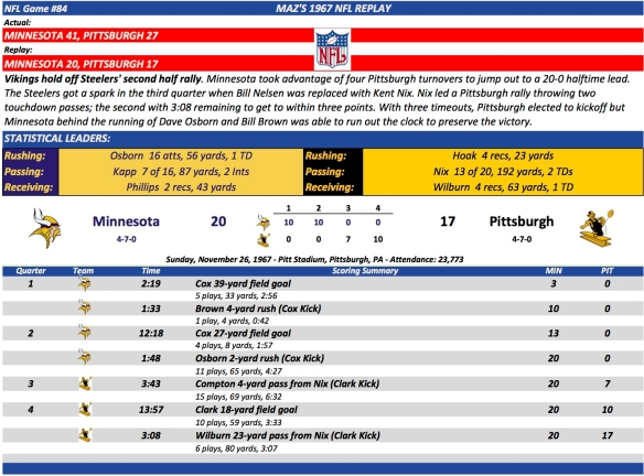 NFL Game #84 Min at Pit