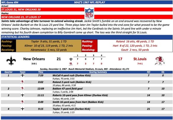 NFL Game #94 NO at StL