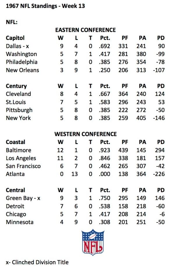 1967 NFL Week 13 Standings