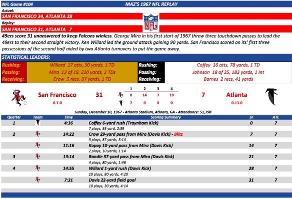 NFL Game #104 SF at Atl