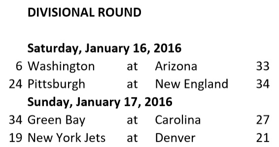 Divisional Round Results