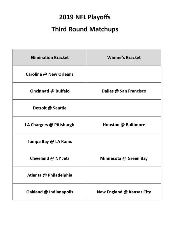 Third Round Matchups