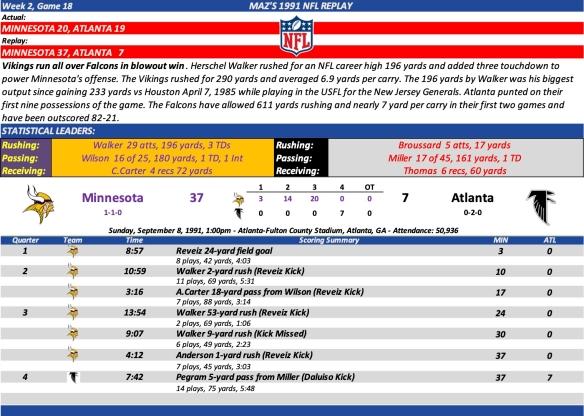 Game 18 MIN at ATL