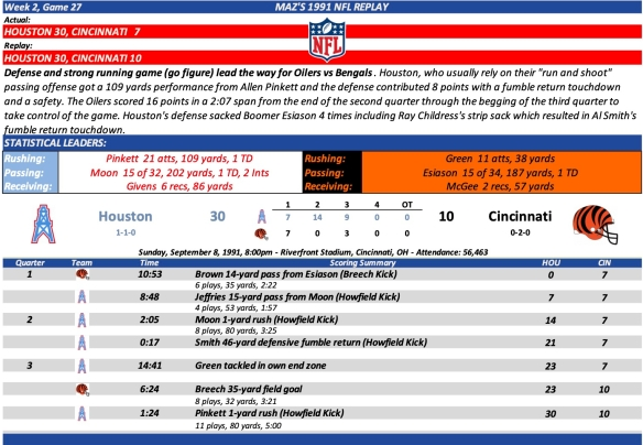 Game 27 HOU at CIN