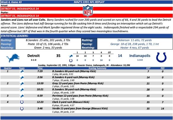Game 43 DET at IND