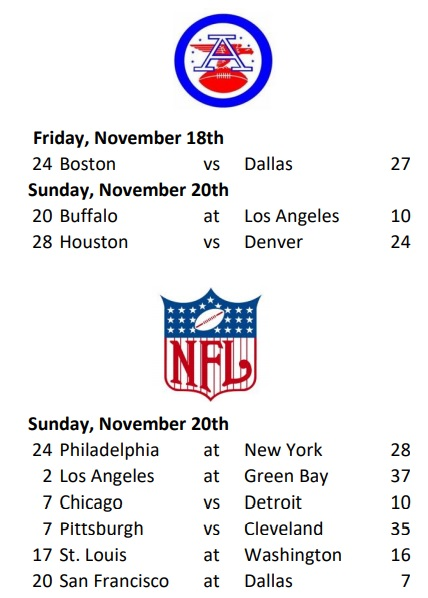AFL-NFL Weekly Results